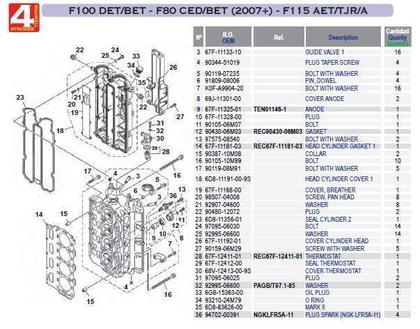 Yamaha f wiring diagram outboard stroke