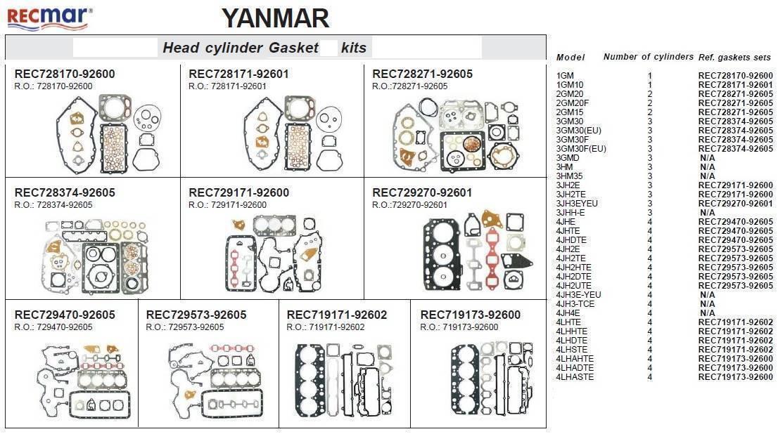 Gasket Set for Yanmar Marine 4LH Models replaces # 719171-92602